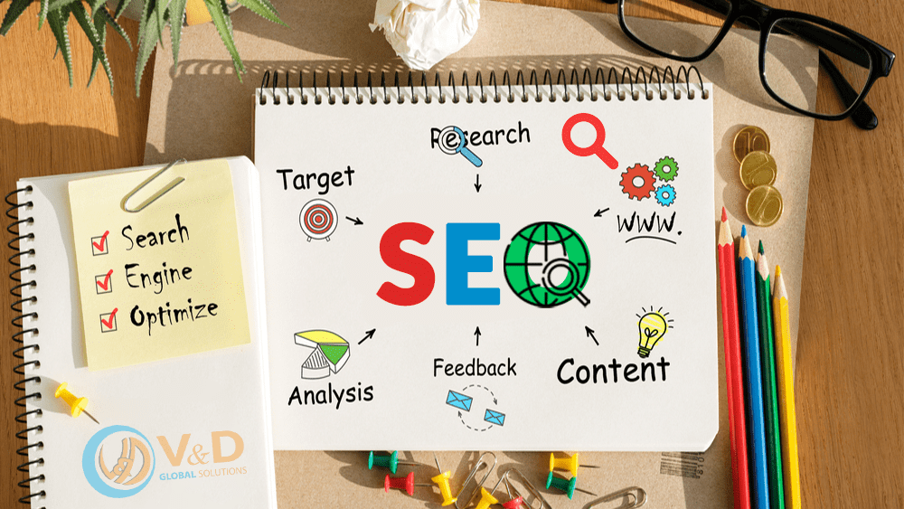 How Does Small Business Seo Work